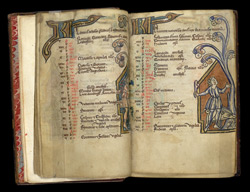 November, In The Calendar Of A Flemish Psalter